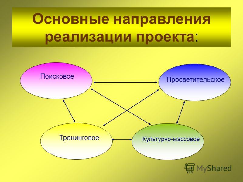 Основные направления реализации проекта: Поисковое Просветительское Тренинговое Культурно-массовое