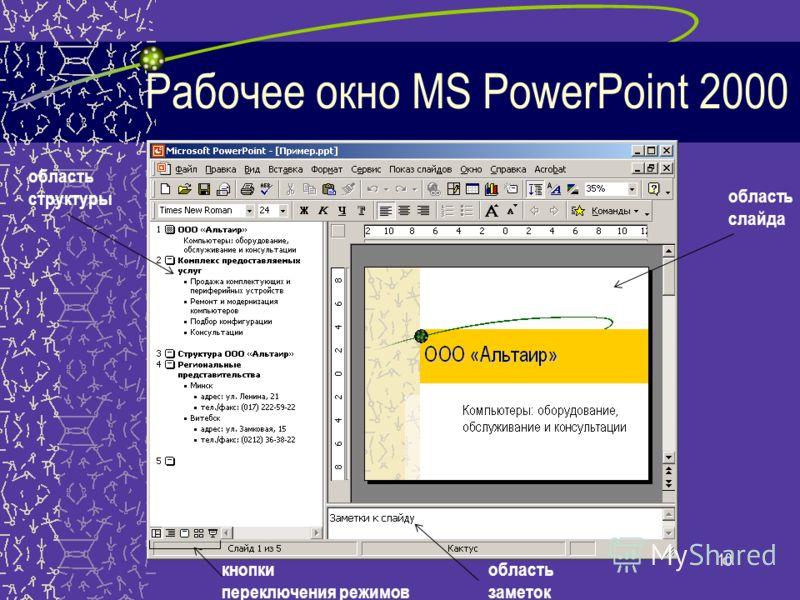10 Рабочее окно MS PowerPoint 2000 область заметок область структуры область слайда кнопки переключения режимов