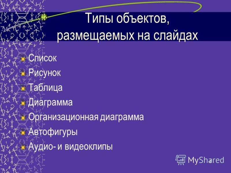 4 Типы объектов, размещаемых на слайдах Список Рисунок Таблица Диаграмма Организационная диаграмма Автофигуры Аудио- и видеоклипы