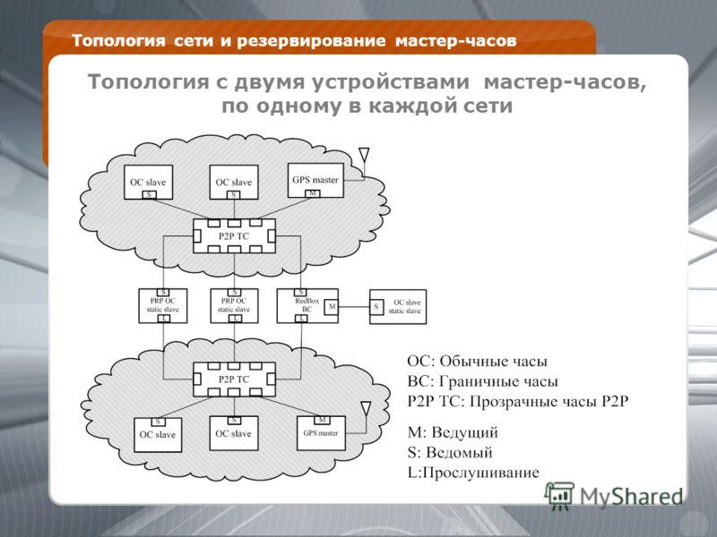 Топология сети и резервирование мастер-часов 1. Топология с двумя устройствами мастер-часов, по одному в каждой сети