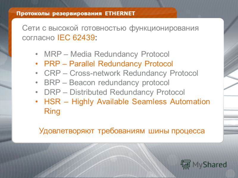 Протоколы резервирования ETHERNET MRP – Media Redundancy Protocol PRP – Parallel Redundancy Protocol CRP – Cross-network Redundancy Protocol BRP – Beacon redundancy protocol DRP – Distributed Redundancy Protocol HSR – Highly Available Seamless Automa