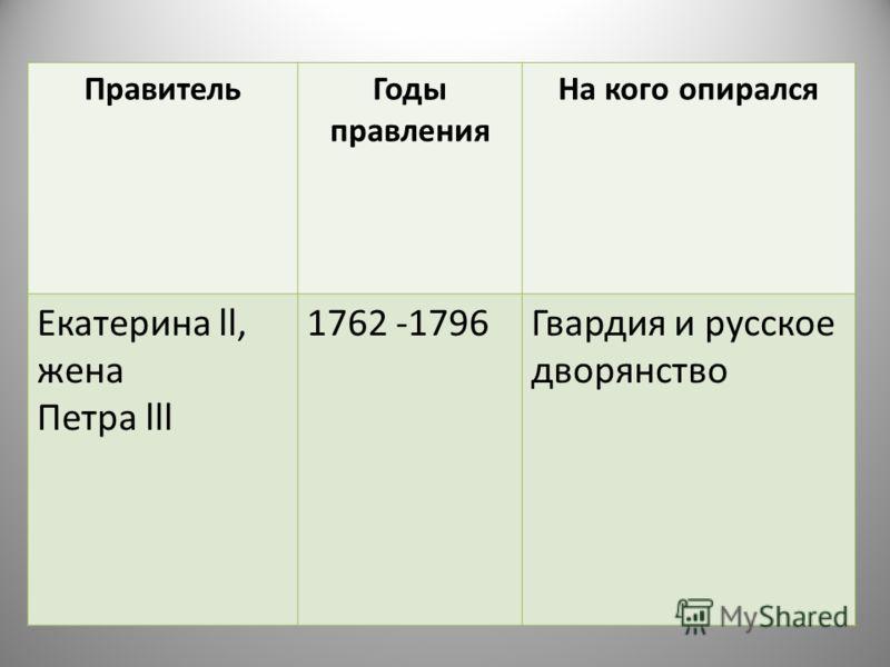 ПравительГоды правления На кого опирался Екатерина ll, жена Петра lll 1762 -1796Гвардия и русское дворянство