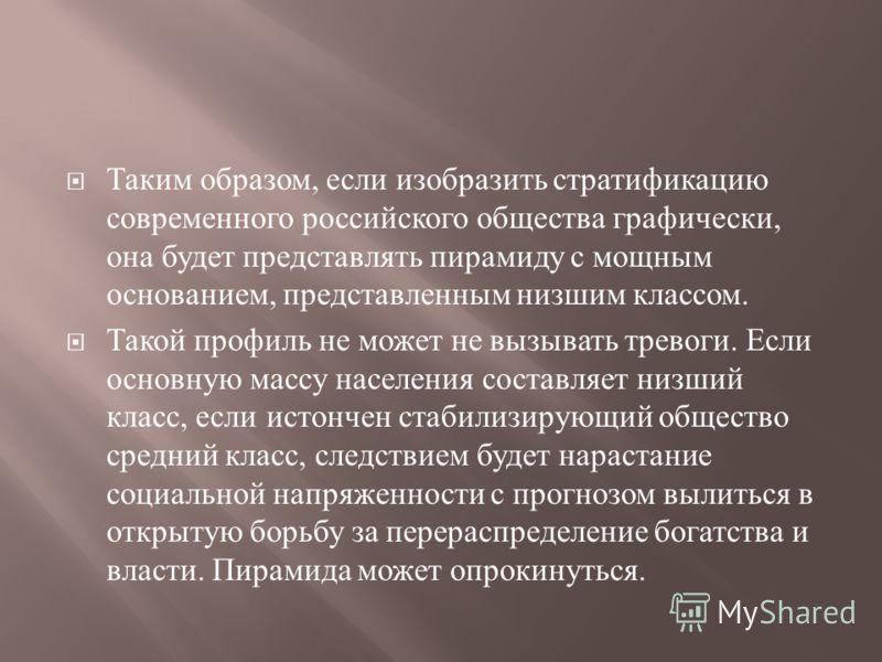 Таким образом, если изобразить стратификацию современного российского общества графически, она будет представлять пирамиду с мощным основанием, представленным низшим классом. Такой профиль не может не вызывать тревоги. Если основную массу населения с