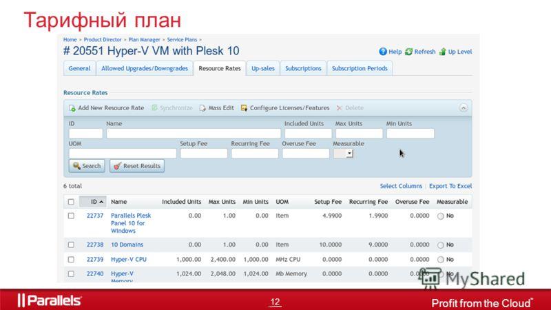 12 Profit from the Cloud TM Тарифный план