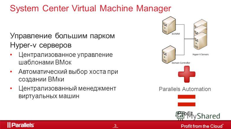 3 Profit from the Cloud TM Управление большим парком Hyper-v серверов Централизованное управление шаблонами ВМок Автоматический выбор хоста при создании ВМки Централизованный менеджмент виртуальных машин System Center Virtual Machine Manager Parallel