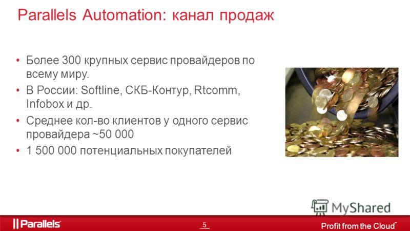 5 Profit from the Cloud TM Более 300 крупных сервис провайдеров по всему миру. В России: Softline, СКБ-Контур, Rtcomm, Infobox и др. Среднее кол-во клиентов у одного сервис провайдера ~50 000 1 500 000 потенциальных покупателей Parallels Automation: