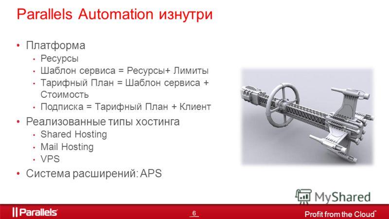 6 Profit from the Cloud TM Платформа Ресурсы Шаблон сервиса = Ресурсы+ Лимиты Тарифный План = Шаблон сервиса + Стоимость Подписка = Тарифный План + Клиент Реализованные типы хостинга Shared Hosting Mail Hosting VPS Система расширений: APS Parallels A