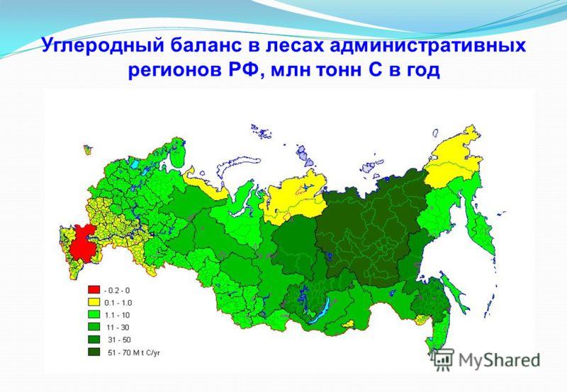 Углеродный баланс в лесах административных регионов РФ, млн тонн С в год