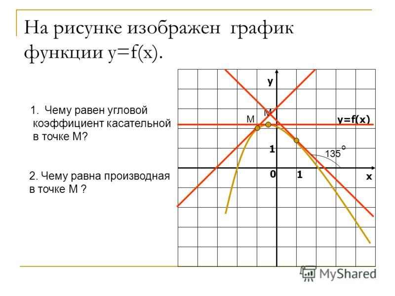 у х 0 1 1 y=f(x) 2. Чему равна производная в точке М ? На рисунке изображен график функции у=f(x). М 1.Чему равен угловой коэффициент касательной в точке М? М 135 о