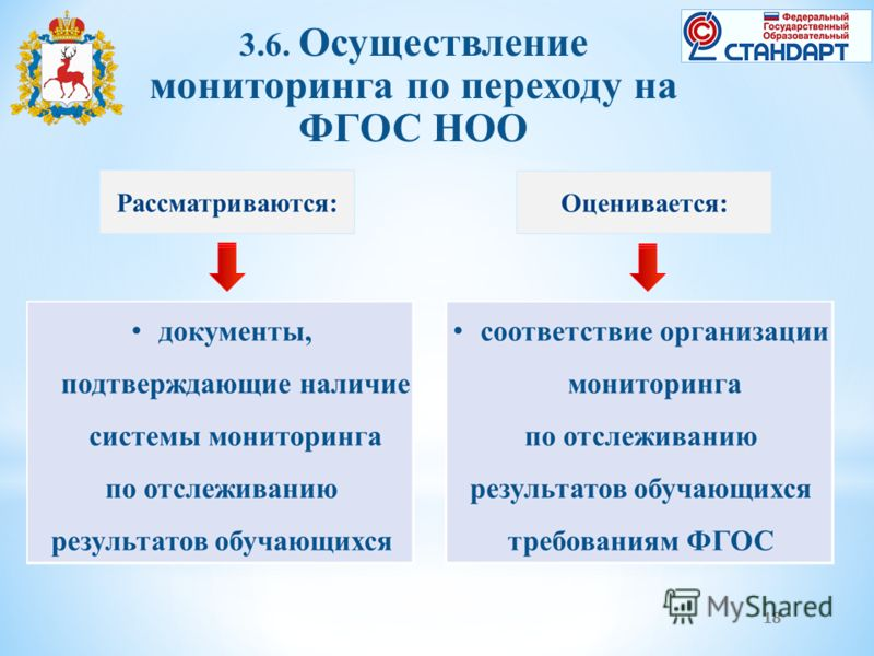 18 3.6. Осуществление мониторинга по переходу на ФГОС НОО