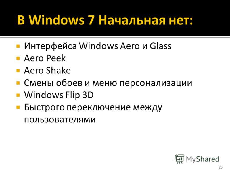 Интерфейса Windows Aero и Glass Aero Peek Aero Shake Смены обоев и меню персонализации Windows Flip 3D Быстрого переключение между пользователями 25