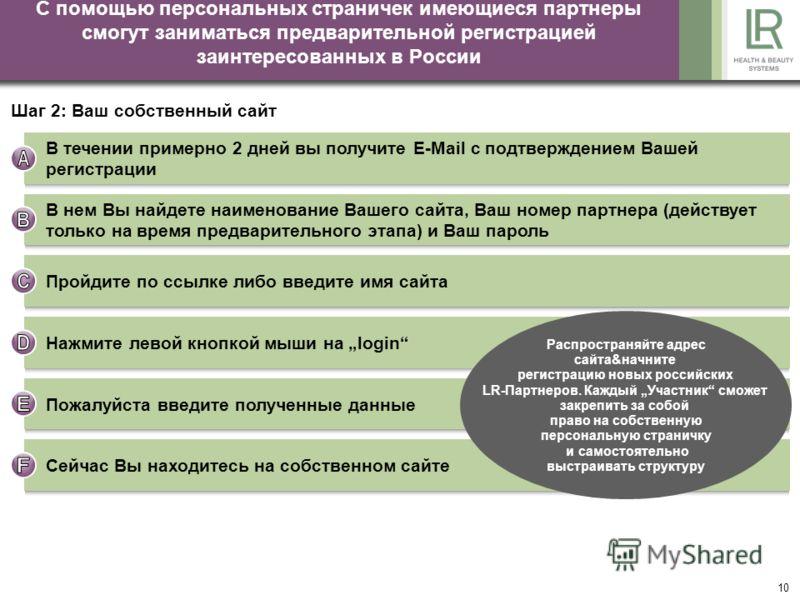 10 С помощью персональных страничек имеющиеся партнеры смогут заниматься предварительной регистрацией заинтересованных в России В течении примерно 2 дней вы получите E-Mail с подтверждением Вашей регистрации Шаг 2: Ваш собственный сайт В нем Вы найде