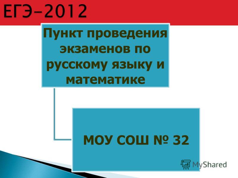 Пункт проведения экзаменов по русскому языку и математике МОУ СОШ 32