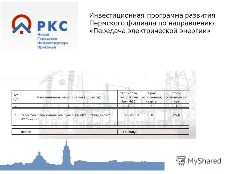 Инвестиционная программа развития Пермского филиала по направлению «Передача электрической энергии»