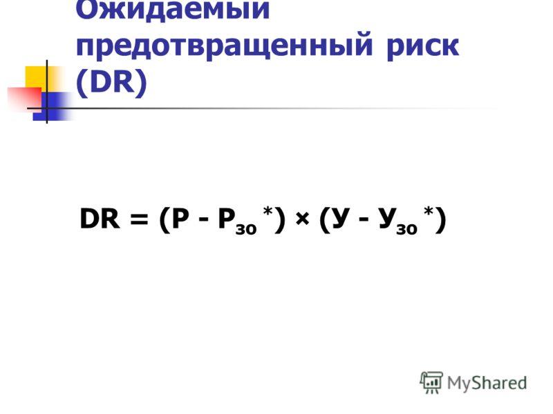 Ожидаемый предотвращенный риск (DR) DR = (Р - Р зо * ) × (У - У зо * )