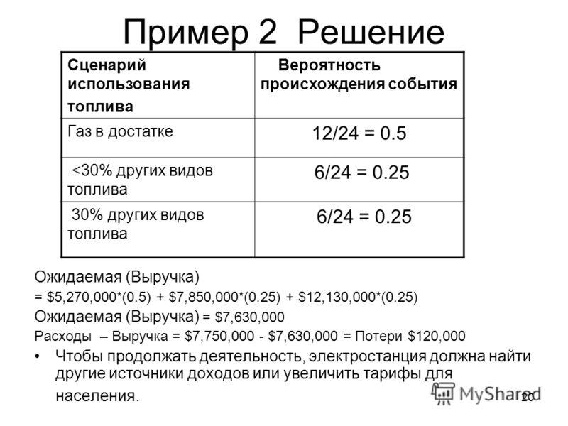 20 Пример 2 Решение Ожидаемая (Выручка) = $5,270,000*(0.5) + $7,850,000*(0.25) + $12,130,000*(0.25) Ожидаемая (Выручка) = $7,630,000 Расходы – Выручка = $7,750,000 - $7,630,000 = Потери $120,000 Чтобы продолжать деятельность, электростанция должна на