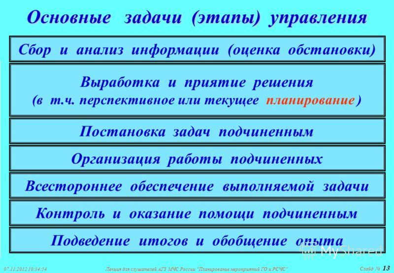07.11.2012 10:36:52Лекция для слушателей АГЗ МЧС России