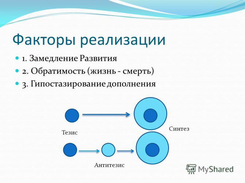 Факторы реализации 1. Замедление Развития 2. Обратимость (жизнь - смерть) 3. Гипостазирование дополнения Тезис Синтез Антитезис