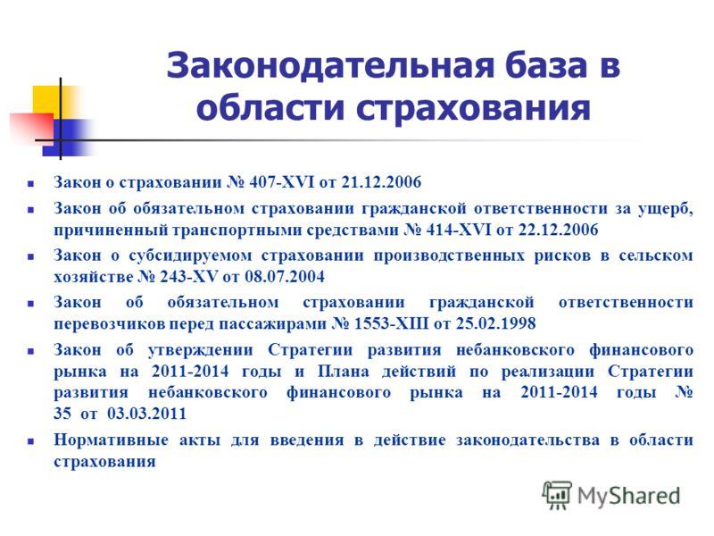 Законодательная база в области страхования Закон о страховании 407-XVI от 21.12.2006 Закон об обязательном страховании гражданской ответственности за ущерб, причиненный транспортными средствами 414-XVI от 22.12.2006 Закон о субсидируемом страховании