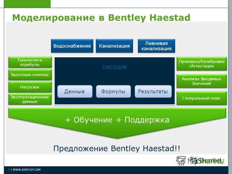 5 | WWW.BENTLEY.COM Моделирование в Bentley Haestad ГИС/САПР Анализы Вводимых Значений Проверка/Калибровка /Аттестация Канализация Водоснабжение Ливневая канализация Генеральный план + Обучение + Поддержка Предложение Bentley Haestad!! Данные Формулы