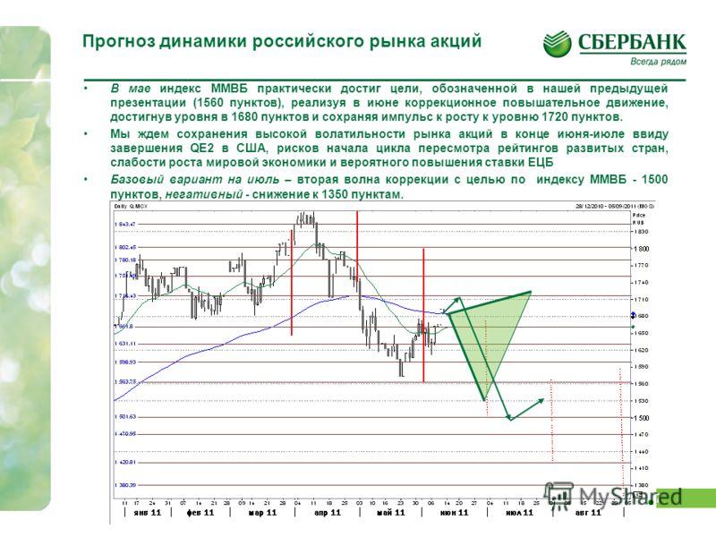 16 Динамика оценки российских секторов по РЕ 2011 Сократил дисконты к аналогам на развивающихся рынках акции нефтегазового сектора (объясняется ростом нефтяных цен), телекоммуникационного – консолидацией отрасли, потребительского – пересмотром в стор