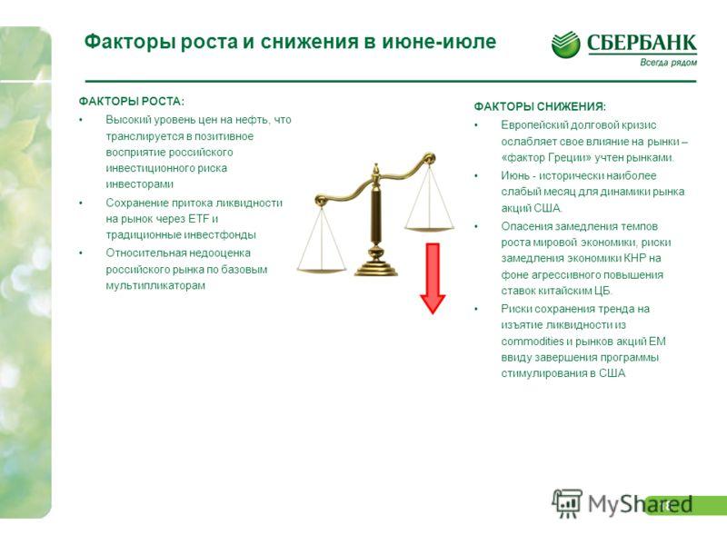17 Прогноз динамики российского рынка акций В мае индекс ММВБ практически достиг цели, обозначенной в нашей предыдущей презентации (1560 пунктов), реализуя в июне коррекционное повышательное движение, достигнув уровня в 1680 пунктов и сохраняя импуль