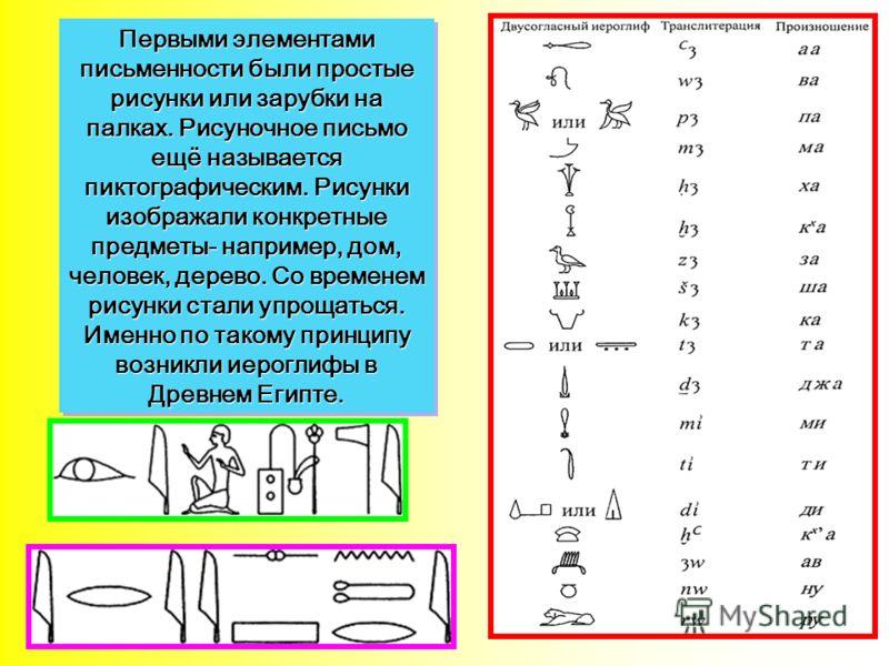 Первыми элементами письменности были простые рисунки или зарубки на палках. Рисуночное письмо ещё называется пиктографическим. Рисунки изображали конкретные предметы- например, дом, человек, дерево. Со временем рисунки стали упрощаться. Именно по так