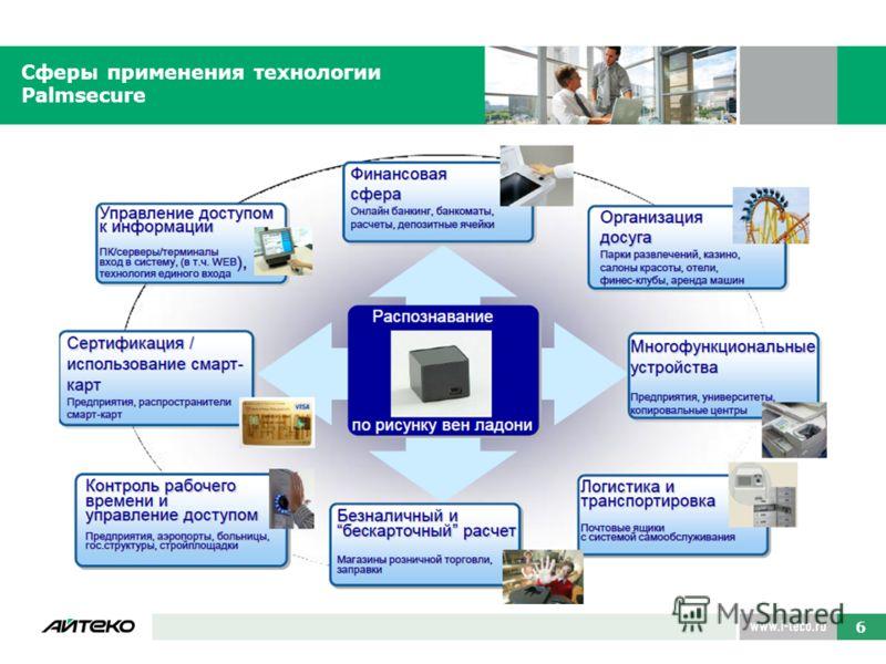 Сферы применения технологии Palmsecure 6 6 6