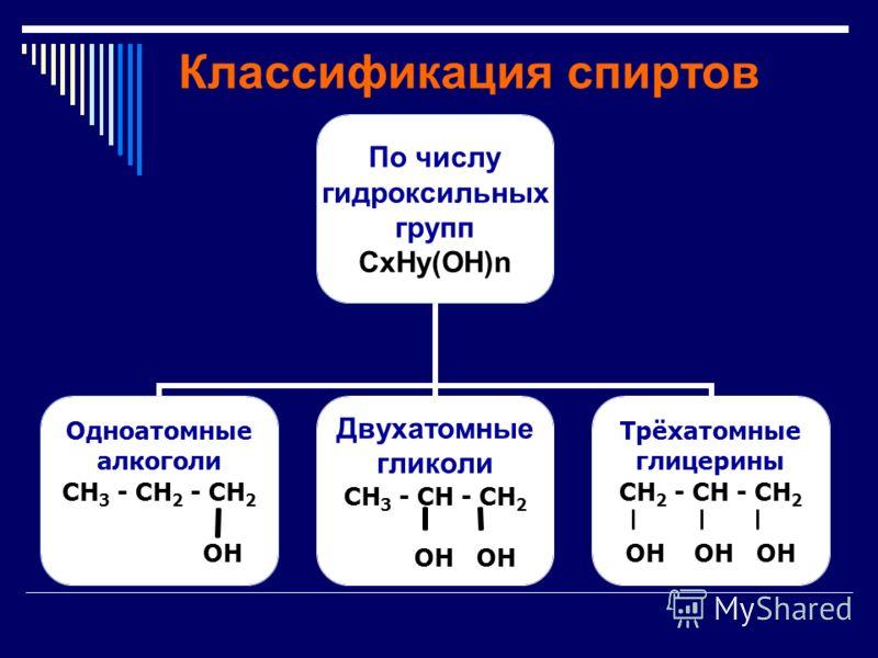 Определение Спирты́ (устаревшее алкого́ли) органические соединения, содержащие одну или несколько гидроксильных групп (гидроксил, OH),непосредственно связанных с атомом углерода в углеводородном радикале. Общая формула спиртов СxHy(OH)n.