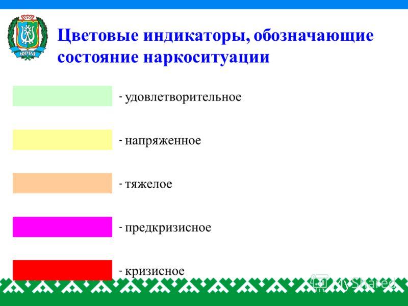 - удовлетворительное - напряженное - тяжелое - предкризисное - кризисное Цветовые индикаторы, обозначающие состояние наркоситуации