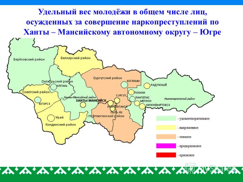 Удельный вес молодёжи в общем числе лиц, осужденных за совершение наркопреступлений по Ханты – Мансийскому автономному округу – Югре