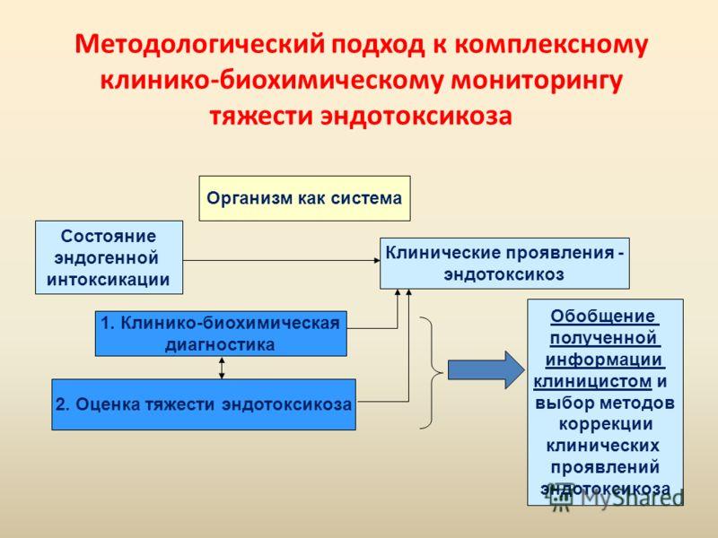 Методологический подход к комплексному клинико-биохимическому мониторингу тяжести эндотоксикоза Организм как система Клинические проявления - эндотоксикоз 1. Клинико-биохимическая диагностика 2. Оценка тяжести эндотоксикоза Состояние эндогенной инток