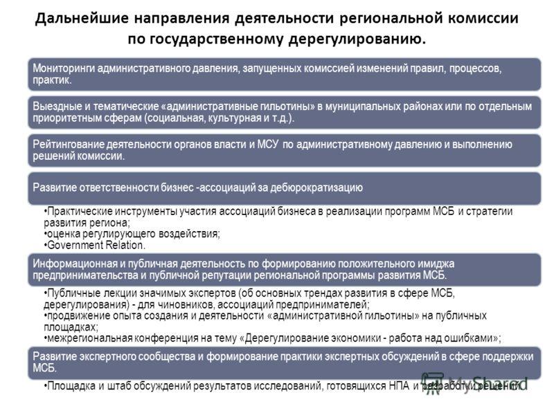 Дальнейшие направления деятельности региональной комиссии по государственному дерегулированию. Мониторинги административного давления, запущенных комиссией изменений правил, процессов, практик. Выездные и тематические «административные гильотины» в м