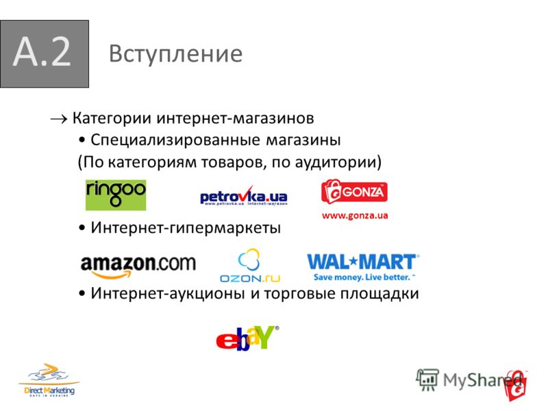 А.2 Вступление www.gonza.ua Категории интернет-магазинов Специализированные магазины (По категориям товаров, по аудитории) Интернет-гипермаркеты Интернет-аукционы и торговые площадки