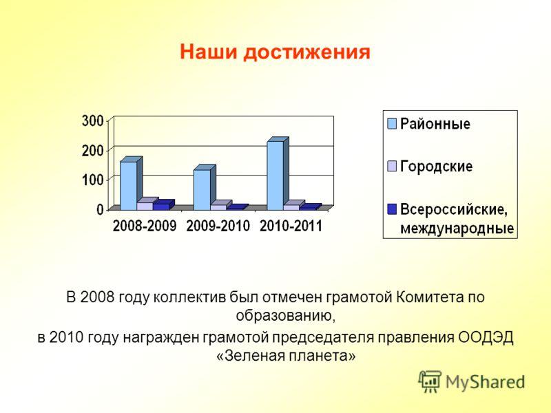 Наши достижения В 2008 году коллектив был отмечен грамотой Комитета по образованию, в 2010 году награжден грамотой председателя правления ООДЭД «Зеленая планета»