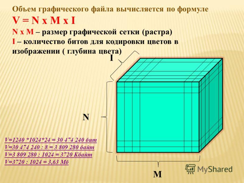 I N M Объем графического файла вычисляется по формуле V = N x M x I N x M – размер графической сетки (растра) I – количество битов для кодировки цветов в изображении ( глубина цвета) V=1240 *1024*24 = 30 474 240 бит V=30 474 240 : 8 = 3 809 280 байт