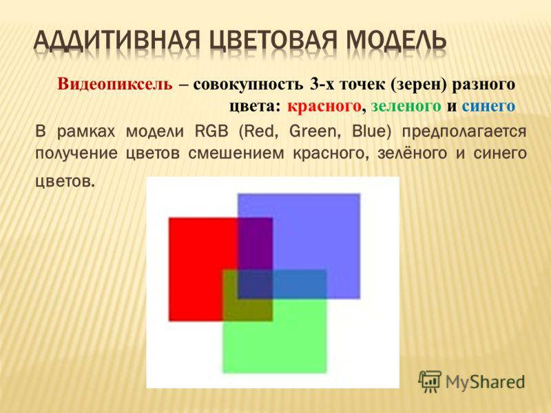 В рамках модели RGB (Red, Green, Blue) предполагается получение цветов смешением красного, зелёного и синего цветов. Видеопиксель – совокупность 3-х точек (зерен) разного цвета: красного, зеленого и синего