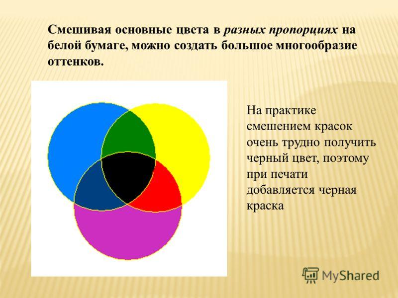 Смешивая основные цвета в разных пропорциях на белой бумаге, можно создать большое многообразие оттенков. На практике смешением красок очень трудно получить черный цвет, поэтому при печати добавляется черная краска