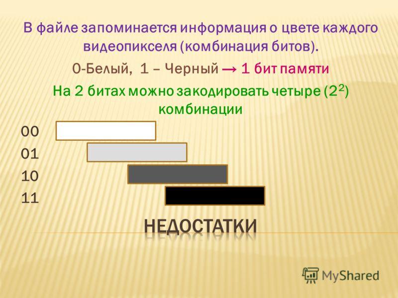 В файле запоминается информация о цвете каждого видеопикселя (комбинация битов). 0-Белый, 1 – Черный 1 бит памяти На 2 битах можно закодировать четыре (2 2 ) комбинации 00 01 10 11