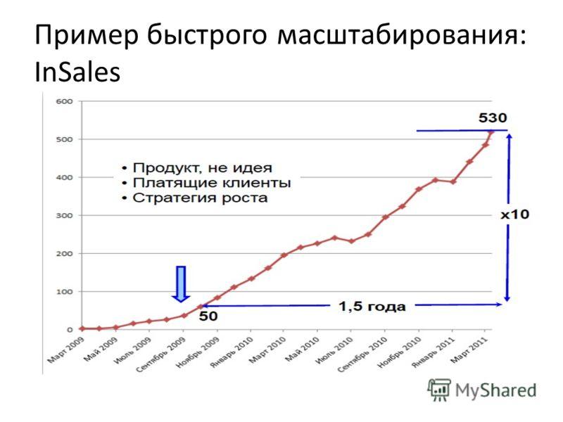 Пример быстрого масштабирования: InSales