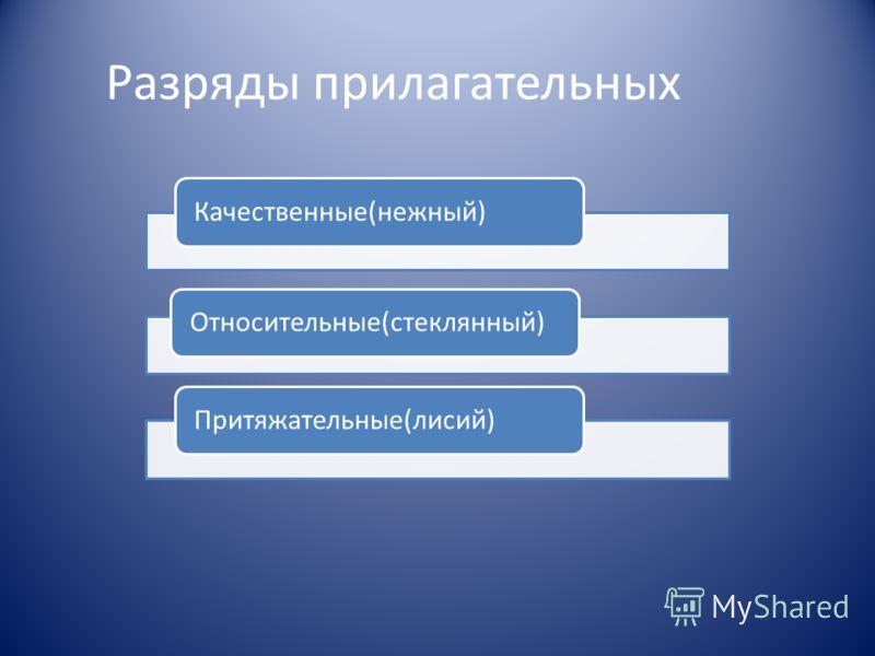 Качественные(нежный)Относительные(стеклянный)Притяжательные(лисий) Разряды прилагательных