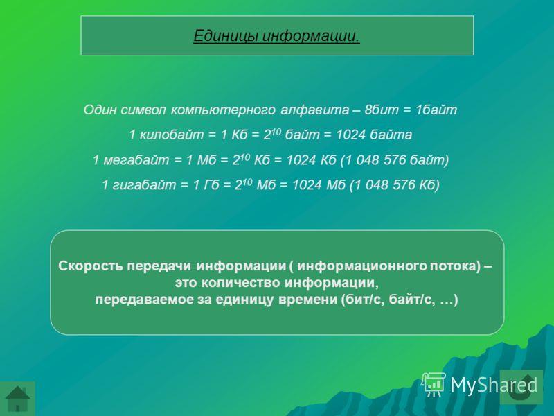 Единицы информации. Один символ компьютерного алфавита – 8бит = 1байт 1 килобайт = 1 Кб = 2 10 байт = 1024 байта 1 мегабайт = 1 Мб = 2 10 Кб = 1024 Кб (1 048 576 байт) 1 гигабайт = 1 Гб = 2 10 Мб = 1024 Мб (1 048 576 Кб) Скорость передачи информации