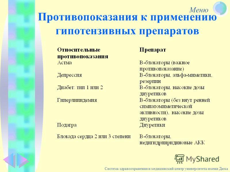 Меню Противопоказания к применению гипотензивных препаратов Система здравоохранения и медицинский центр университета имени Дюка