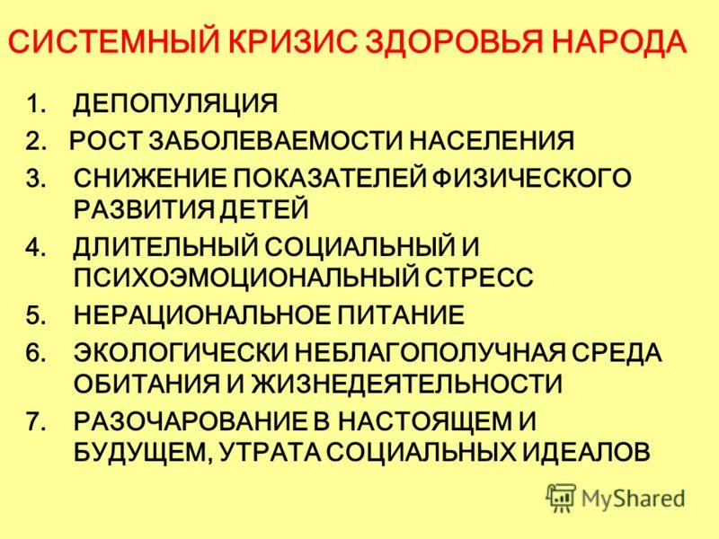 1.ДЕПОПУЛЯЦИЯ 2. РОСТ ЗАБОЛЕВАЕМОСТИ НАСЕЛЕНИЯ 3.СНИЖЕНИЕ ПОКАЗАТЕЛЕЙ ФИЗИЧЕСКОГО РАЗВИТИЯ ДЕТЕЙ 4.ДЛИТЕЛЬНЫЙ СОЦИАЛЬНЫЙ И ПСИХОЭМОЦИОНАЛЬНЫЙ СТРЕСС 5.НЕРАЦИОНАЛЬНОЕ ПИТАНИЕ 6.ЭКОЛОГИЧЕСКИ НЕБЛАГОПОЛУЧНАЯ СРЕДА ОБИТАНИЯ И ЖИЗНЕДЕЯТЕЛЬНОСТИ 7.РАЗОЧАРО