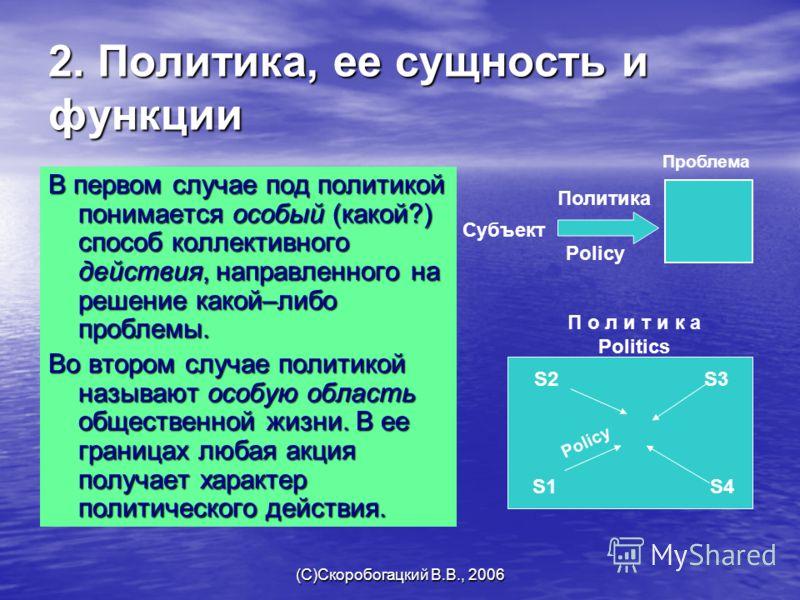 (C)Скоробогацкий В.В., 2006 2. Политика, ее сущность и функции В первом случае под политикой понимается особый (какой?) способ коллективного действия, направленного на решение какой–либо проблемы. Во втором случае политикой называют особую область об
