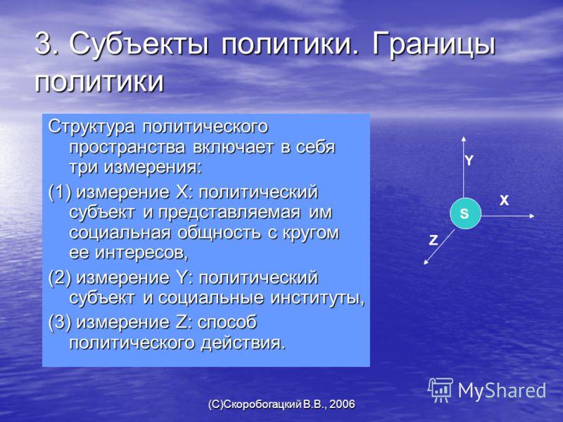 (C)Скоробогацкий В.В., 2006 3. Субъекты политики. Границы политики Структура политического пространства включает в себя три измерения: (1) измерение X: политический субъект и представляемая им социальная общность с кругом ее интересов, (2) измерение
