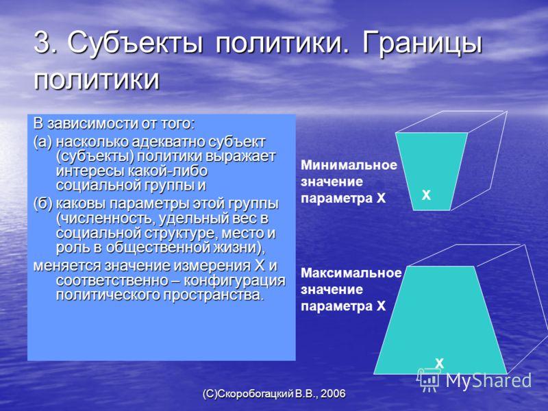 (C)Скоробогацкий В.В., 2006 3. Субъекты политики. Границы политики В зависимости от того: (а) насколько адекватно субъект (субъекты) политики выражает интересы какой-либо социальной группы и (б) каковы параметры этой группы (численность, удельный вес