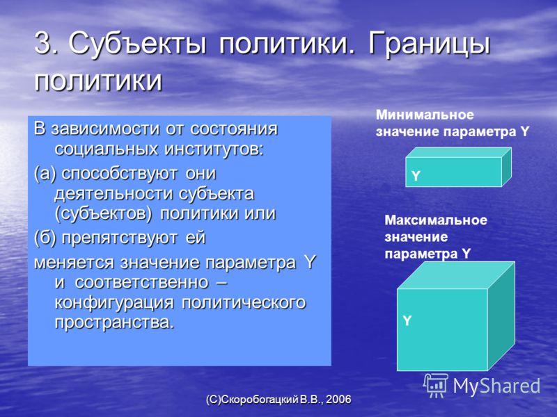 (C)Скоробогацкий В.В., 2006 3. Субъекты политики. Границы политики В зависимости от состояния социальных институтов: (а) способствуют они деятельности субъекта (субъектов) политики или (б) препятствуют ей меняется значение параметра Y и соответственн