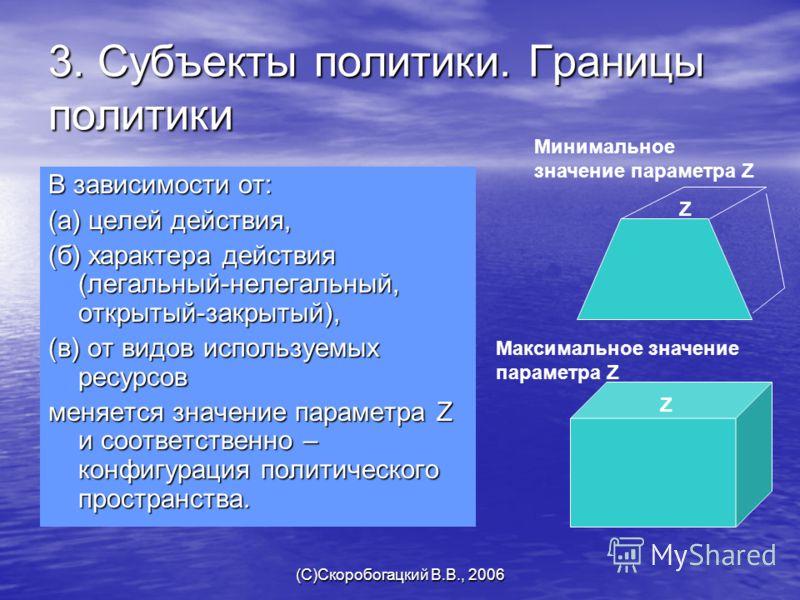 (C)Скоробогацкий В.В., 2006 3. Субъекты политики. Границы политики В зависимости от: (а) целей действия, (б) характера действия (легальный-нелегальный, открытый-закрытый), (в) от видов используемых ресурсов меняется значение параметра Z и соответстве