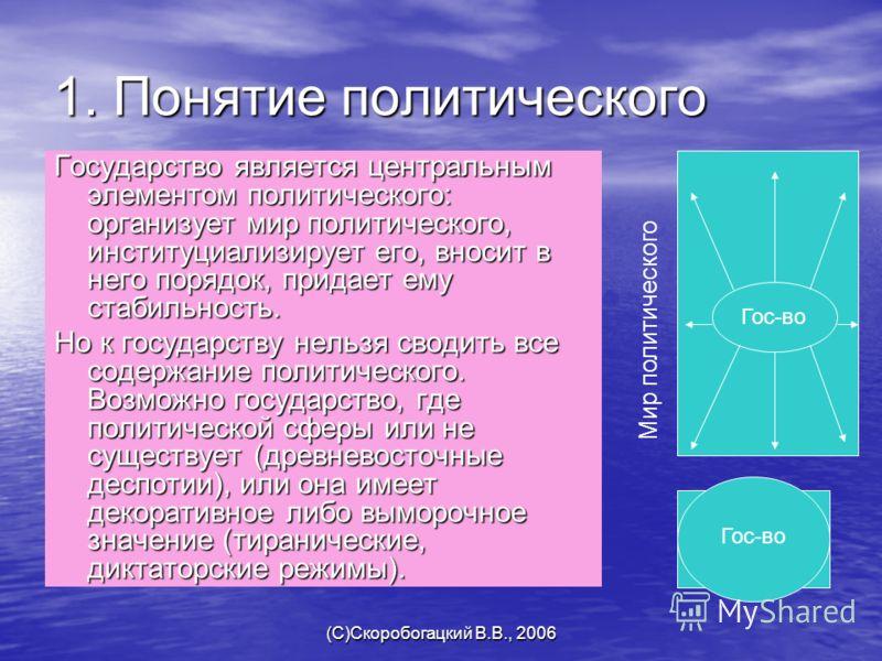 (C)Скоробогацкий В.В., 2006 1. Понятие политического Государство является центральным элементом политического: организует мир политического, институциализирует его, вносит в него порядок, придает ему стабильность. Но к государству нельзя сводить все